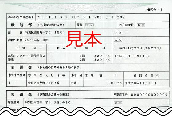 【確定申告書等作成コーナー】,登記事項証明書の交付請求方法